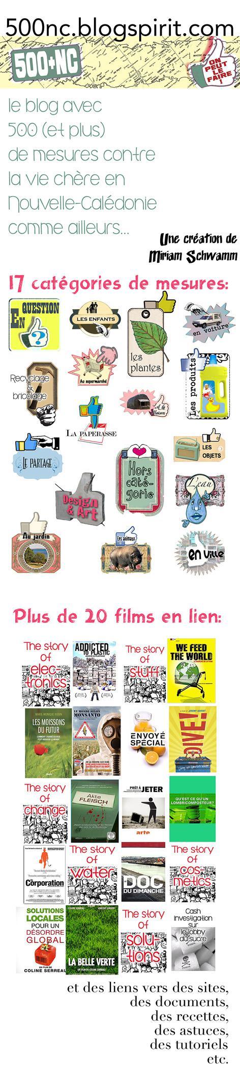Le blog 500 + NC
